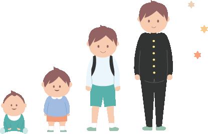 point010歳児から中学生まで生まれた時から、お子さまの成長に寄り添う